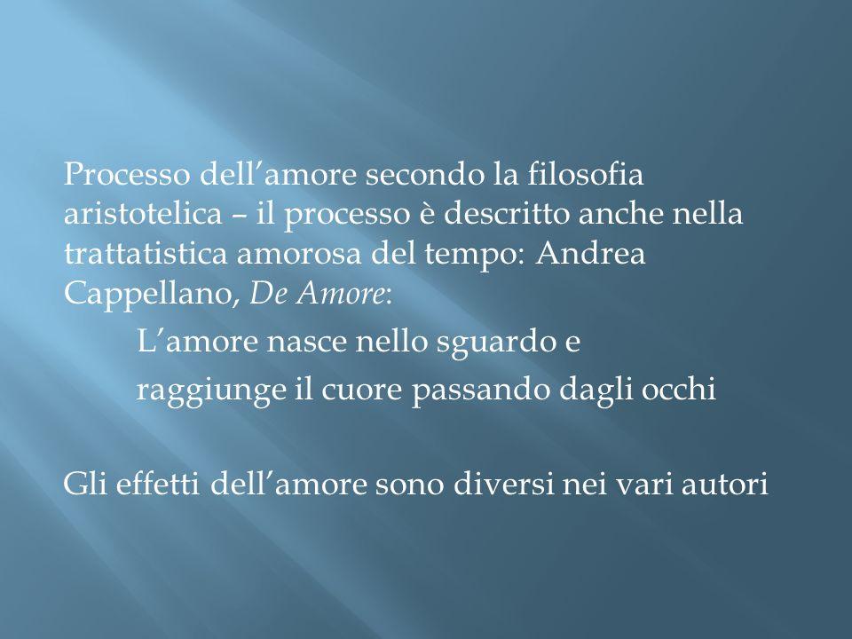 Processo dellamore secondo la filosofia aristotelica – il processo è descritto anche nella trattatistica amorosa del tempo: Andrea Cappellano, De Amor