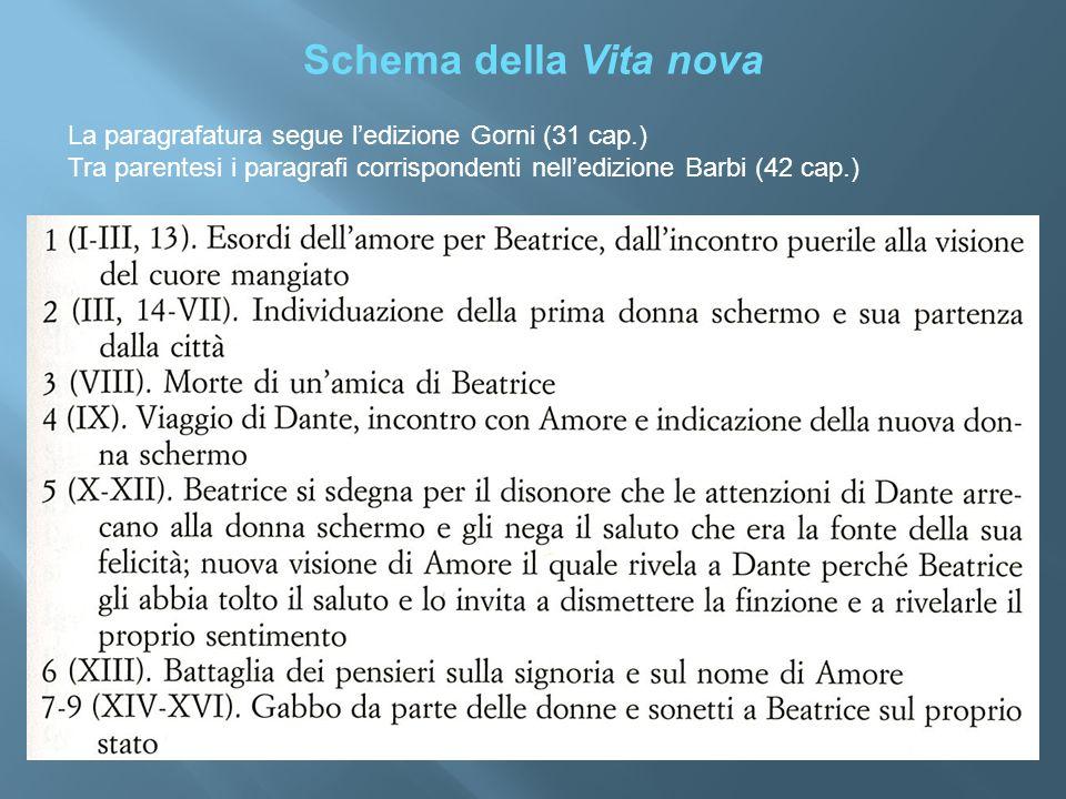 Schema della Vita nova La paragrafatura segue ledizione Gorni (31 cap.) Tra parentesi i paragrafi corrispondenti nelledizione Barbi (42 cap.)