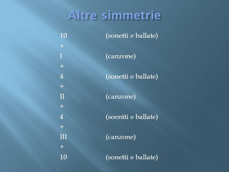10 (sonetti e ballate) + I (canzone) + 4 (sonetti e ballate) + II(canzone) + 4(soentti e ballate) + III (canzone) + 10 (sonetti e ballate)