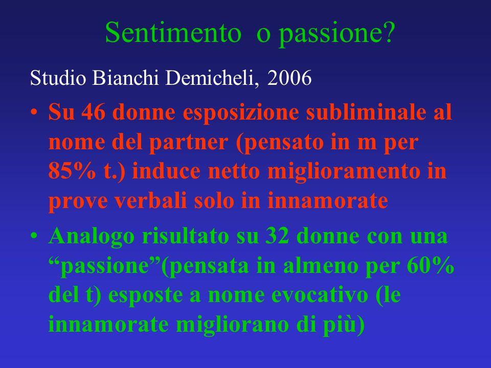 Sentimento o passione? Studio Bianchi Demicheli, 2006 Su 46 donne esposizione subliminale al nome del partner (pensato in m per 85% t.) induce netto m