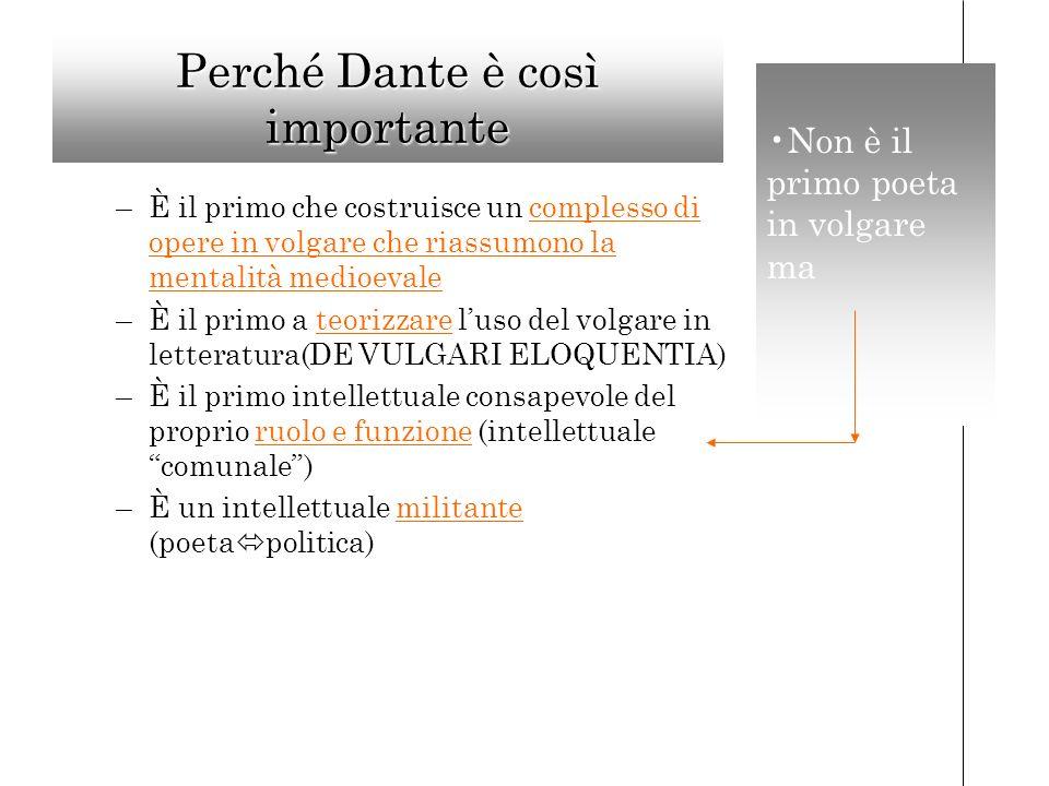Perché Dante è così importante –È il primo che costruisce un complesso di opere in volgare che riassumono la mentalità medioevale –È il primo a teorizzare luso del volgare in letteratura(DE VULGARI ELOQUENTIA) –È il primo intellettuale consapevole del proprio ruolo e funzione (intellettuale comunale) –È un intellettuale militante (poeta politica) Non è il primo poeta in volgare ma