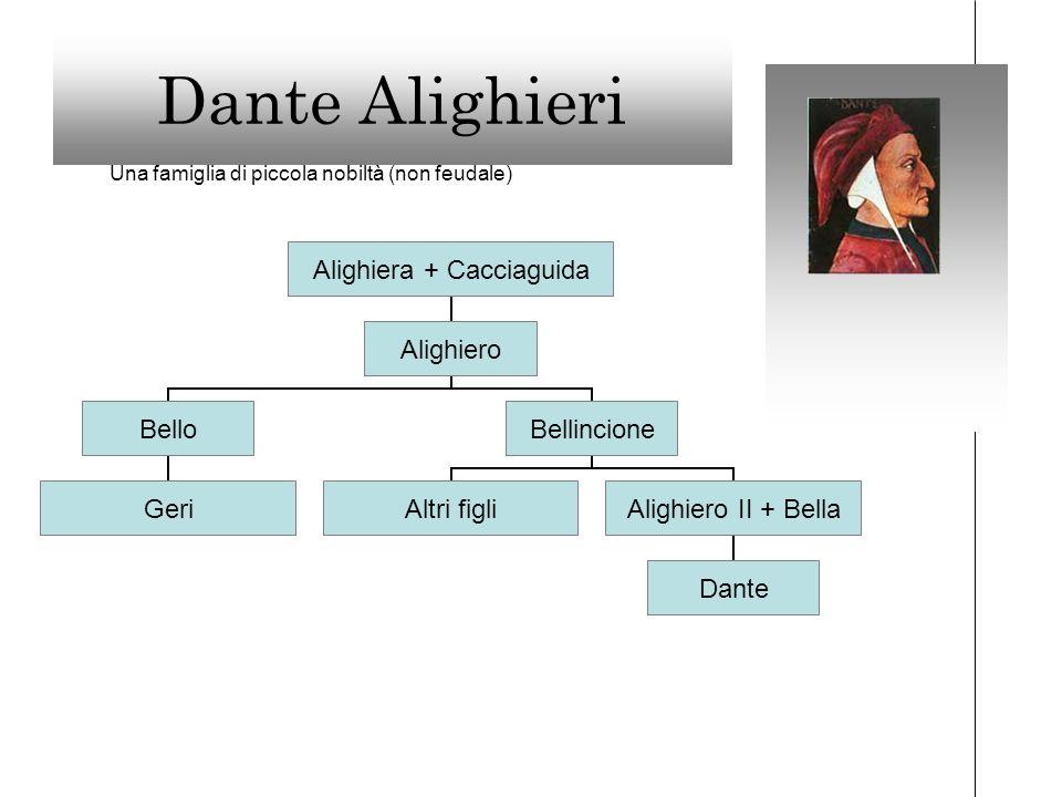 Dante Alighieri Una famiglia di piccola nobiltà (non feudale)