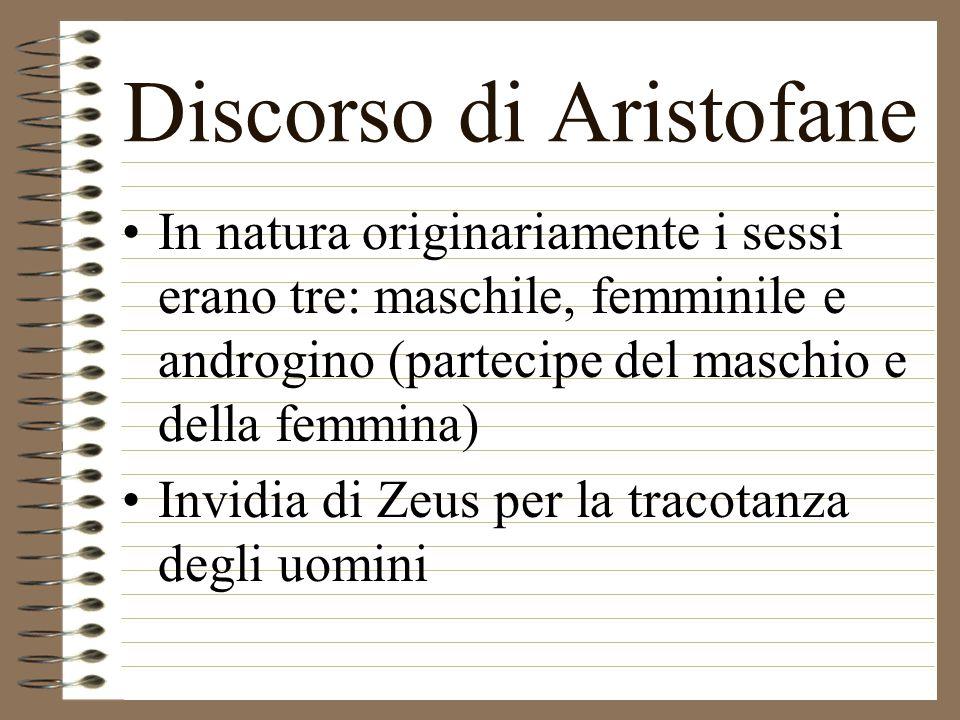 Discorso di Aristofane In natura originariamente i sessi erano tre: maschile, femminile e androgino (partecipe del maschio e della femmina) Invidia di Zeus per la tracotanza degli uomini