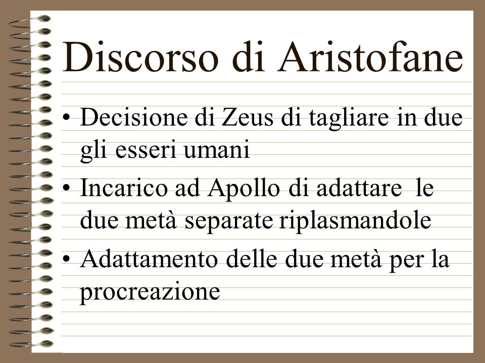 Discorso di Aristofane Decisione di Zeus di tagliare in due gli esseri umani Incarico ad Apollo di adattare le due metà separate riplasmandole Adattamento delle due metà per la procreazione