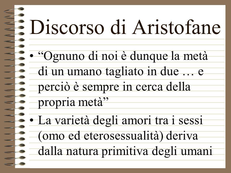 Discorso di Aristofane Ognuno di noi è dunque la metà di un umano tagliato in due … e perciò è sempre in cerca della propria metà La varietà degli amori tra i sessi (omo ed eterosessualità) deriva dalla natura primitiva degli umani