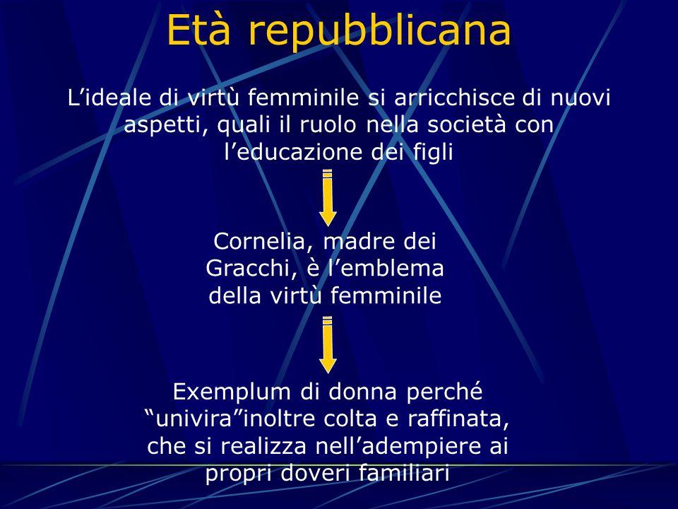 Età repubblicana Lideale di virtù femminile si arricchisce di nuovi aspetti, quali il ruolo nella società con leducazione dei figli Exemplum di donna perché univirainoltre colta e raffinata, che si realizza nelladempiere ai propri doveri familiari Cornelia, madre dei Gracchi, è lemblema della virtù femminile