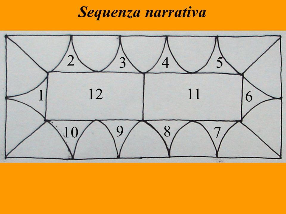 1 2 34 89 10 5 6 7 1211 Sequenza narrativa