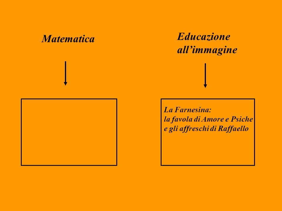 Matematica Educazione allimmagine La Farnesina: la favola di Amore e Psiche e gli affreschi di Raffaello