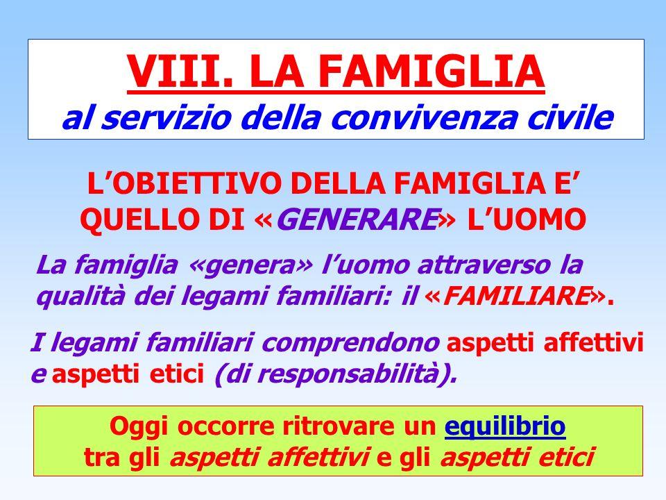VIII. LA FAMIGLIA al servizio della convivenza civile LOBIETTIVO DELLA FAMIGLIA E QUELLO DI «GENERARE» LUOMO La famiglia «genera» luomo attraverso la