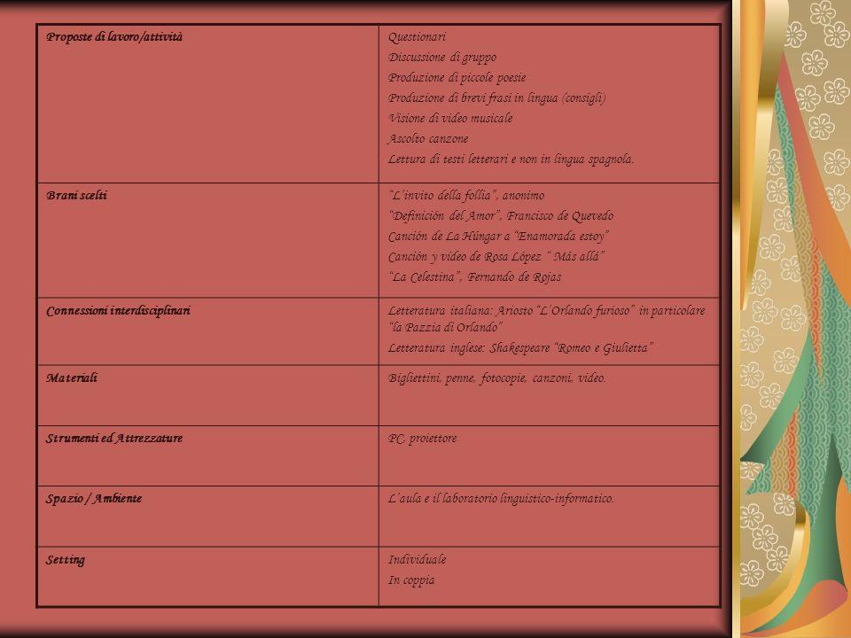 Proposte di lavoro/attivitàQuestionari Discussione di gruppo Produzione di piccole poesie Produzione di brevi frasi in lingua (consigli) Visione di vi