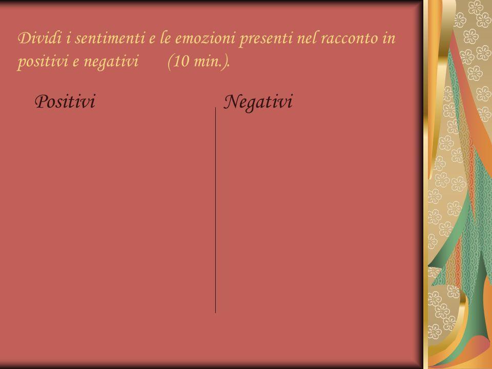 Dividi i sentimenti e le emozioni presenti nel racconto in positivi e negativi (10 min.). Positivi Negativi