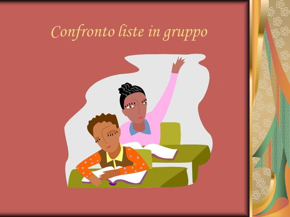 Bibliografia e Sitografia Petter G., Psicologia e scuola dell adolescente, Giunti, Firenze.