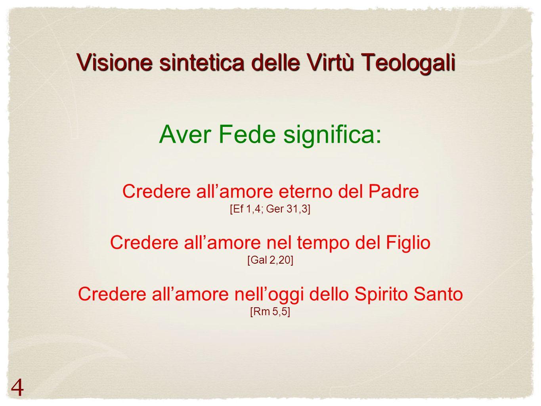 Visione sintetica delle Virtù Teologali Aver Fede significa: Credere allamore eterno del Padre [Ef 1,4; Ger 31,3] Credere allamore nel tempo del Figli