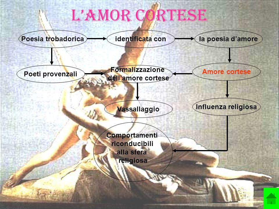 Lamor cortese Poesia trobadoricaidentificata conla poesia damore Poeti provenzali Formalizzazione dellamore cortese Vassallaggio Amore cortese Influen