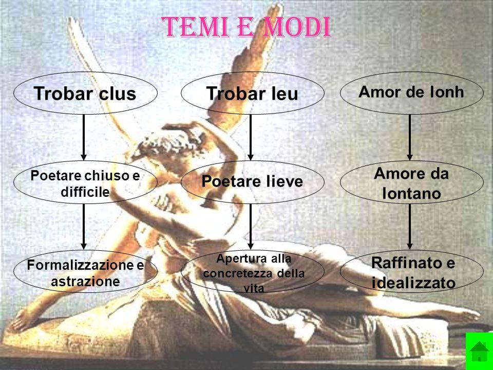 Temi e modi Trobar clusTrobar leu Amor de lonh Poetare chiuso e difficile Poetare lieve Amore da lontano Formalizzazione e astrazione Apertura alla co