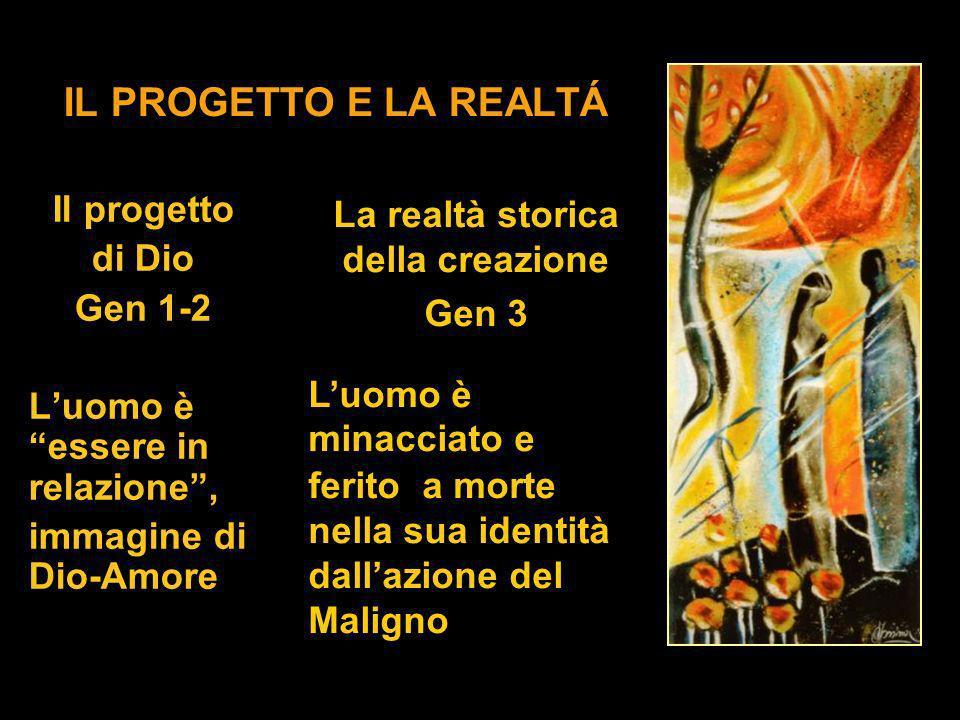 IL PROGETTO E LA REALTÁ Il progetto di Dio Gen 1-2 Luomo è essere in relazione, immagine di Dio-Amore La realtà storica della creazione Gen 3 Luomo è