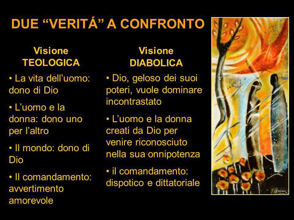 DUE VERITÁ A CONFRONTO Visione TEOLOGICA La vita delluomo: dono di Dio Luomo e la donna: dono uno per laltro Il mondo: dono di Dio Il comandamento: av