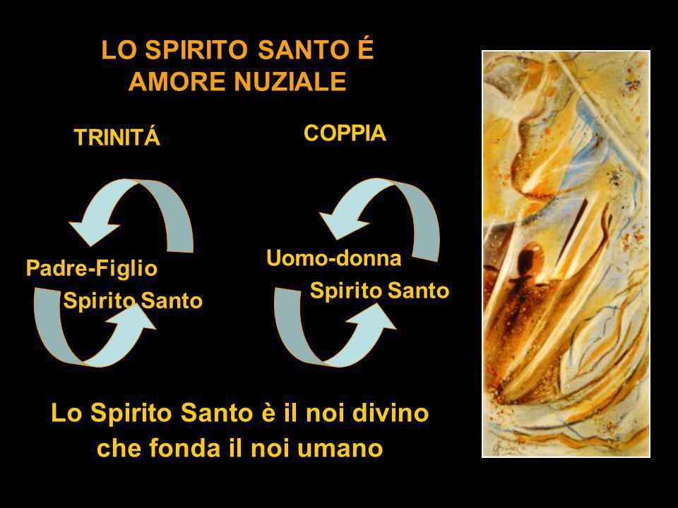 LO SPIRITO SANTO É AMORE NUZIALE TRINITÁ Padre-Figlio Spirito Santo COPPIA Uomo-donna Spirito Santo Lo Spirito Santo è il noi divino che fonda il noi