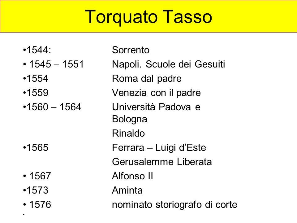 Torquato Tasso 1544: Sorrento 1545 – 1551Napoli. Scuole dei Gesuiti 1554Roma dal padre 1559Venezia con il padre 1560 – 1564Università Padova e Bologna