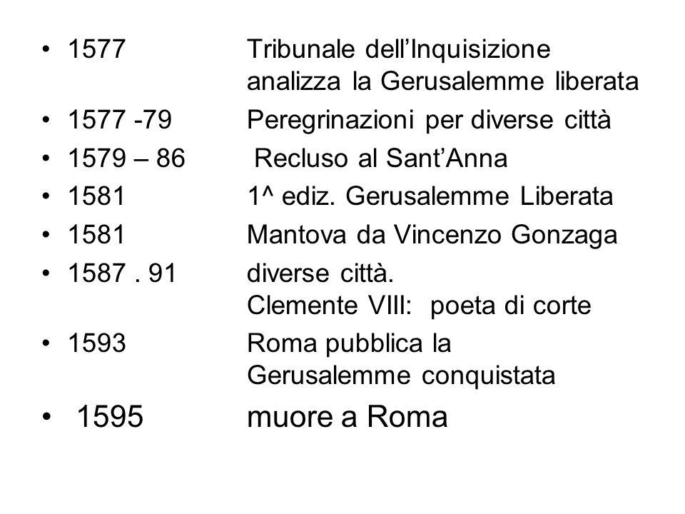 1577Tribunale dellInquisizione analizza la Gerusalemme liberata 1577 -79 Peregrinazioni per diverse città 1579 – 86 Recluso al SantAnna 15811^ ediz. G