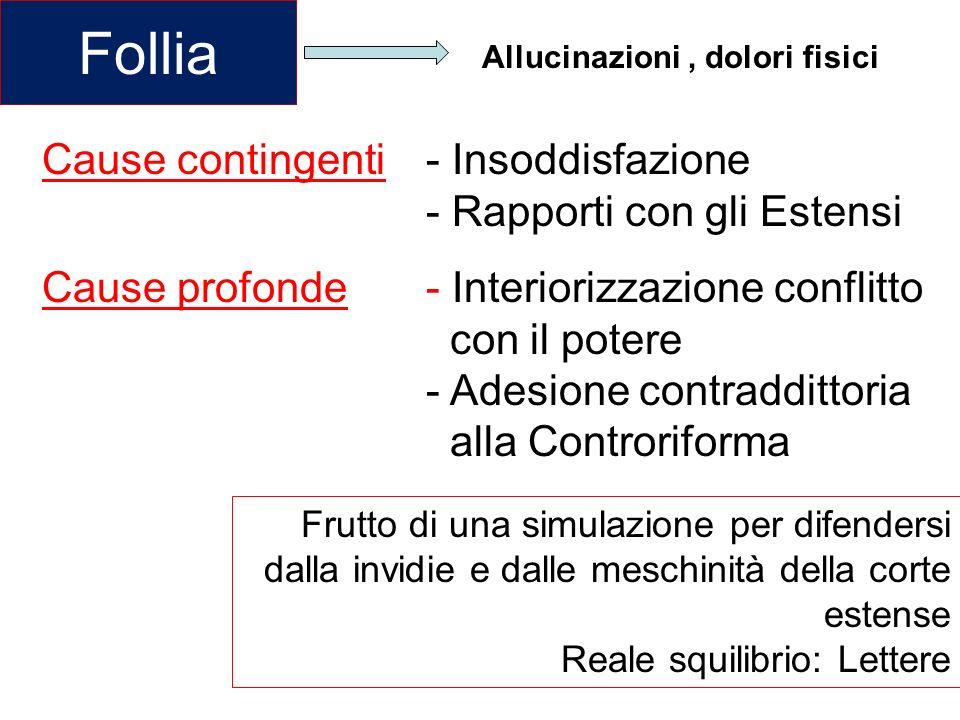 Follia Cause contingenti- Insoddisfazione - Rapporti con gli Estensi Cause profonde - Interiorizzazione conflitto con il potere - Adesione contradditt