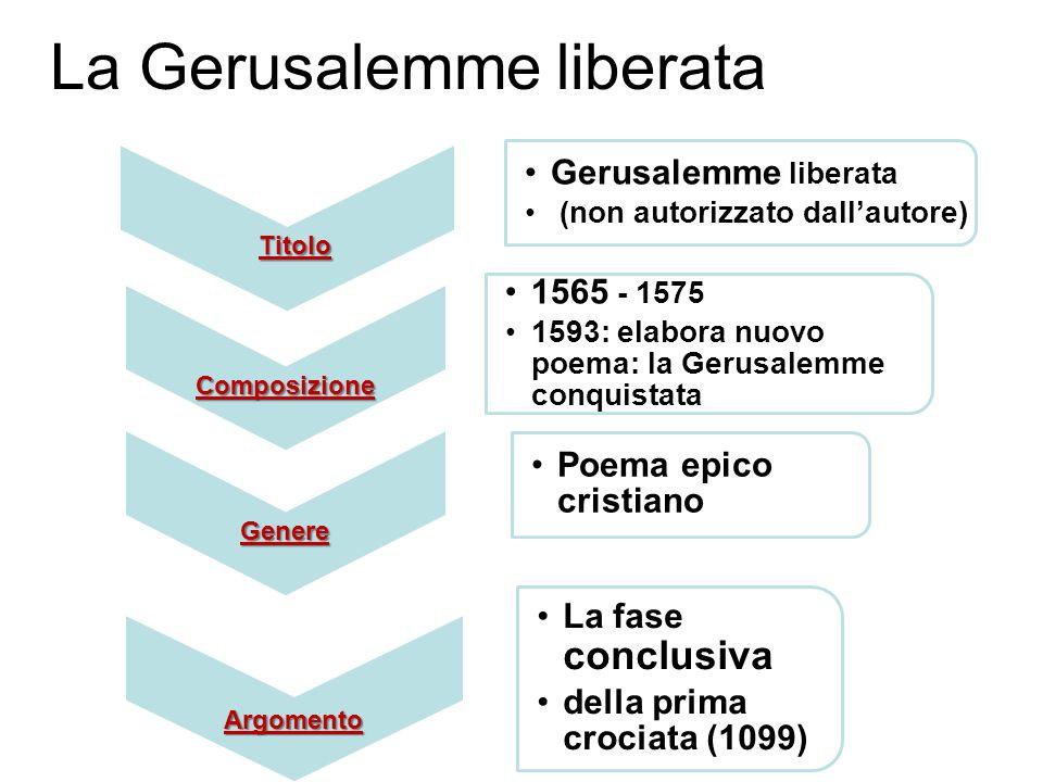 La Gerusalemme liberata Titolo Gerusalemme liberata (non autorizzato dallautore) Composizione 1565 - 1575 1593: elabora nuovo poema: la Gerusalemme co