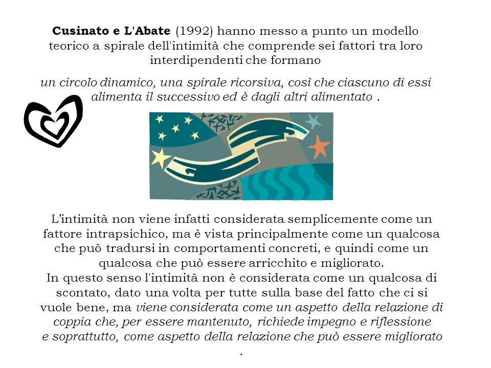 Cusinato e L Abate (1992) hanno messo a punto un modello teorico a spirale dell intimità che comprende sei fattori tra loro interdipendenti che formano un circolo dinamico, una spirale ricorsiva, così che ciascuno di essi alimenta il successivo ed è dagli altri alimentato.