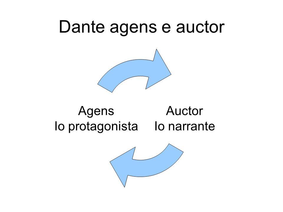 Dante agens e auctor Auctor Io narrante Agens Io protagonista