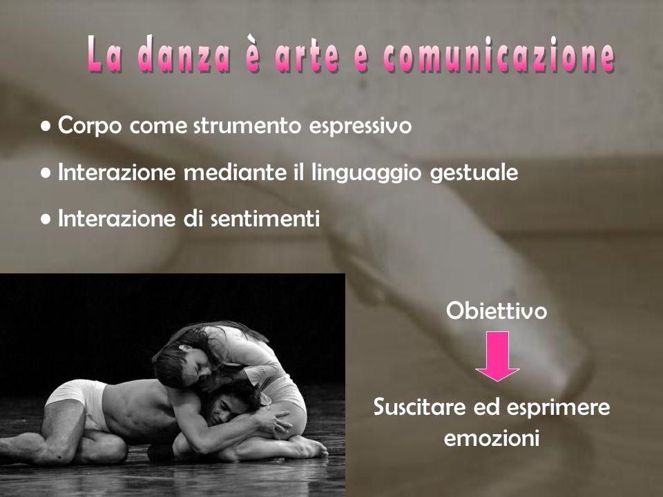 Corpo come strumento espressivo Interazione mediante il linguaggio gestuale Interazione di sentimenti Obiettivo Suscitare ed esprimere emozioni