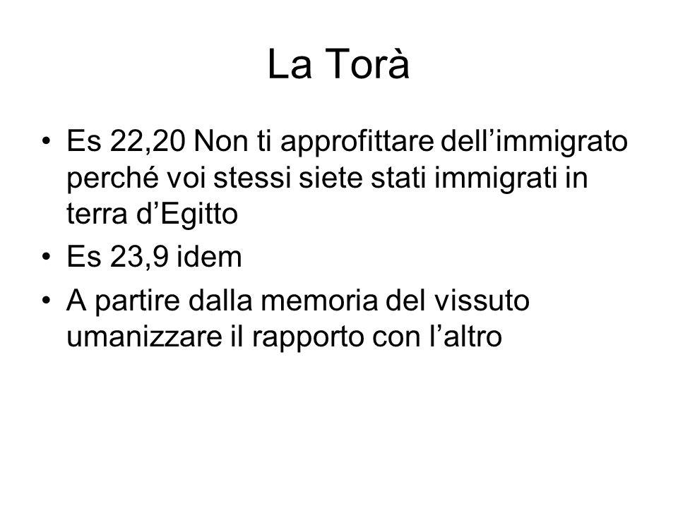 La Torà Es 22,20 Non ti approfittare dellimmigrato perché voi stessi siete stati immigrati in terra dEgitto Es 23,9 idem A partire dalla memoria del v