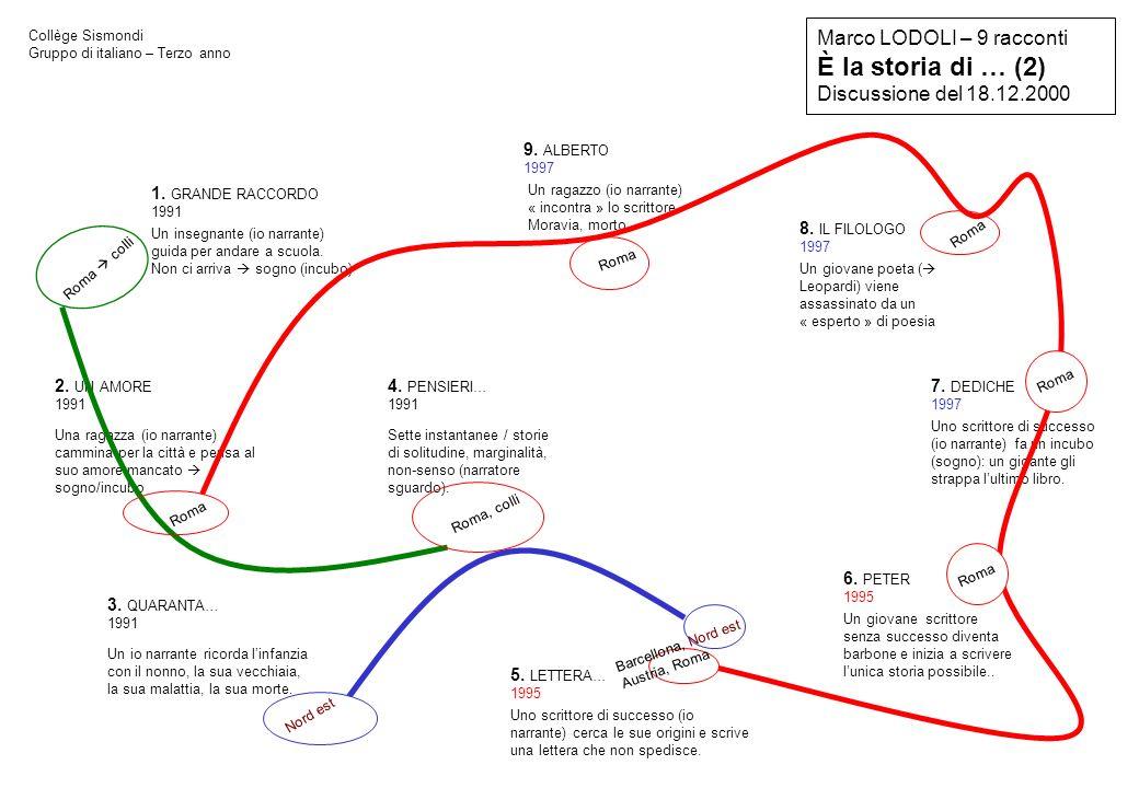 Marco LODOLI – 9 racconti È la storia di … (2) Discussione del 18.12.2000 Collège Sismondi Gruppo di italiano – Terzo anno 1. GRANDE RACCORDO 1991 2.
