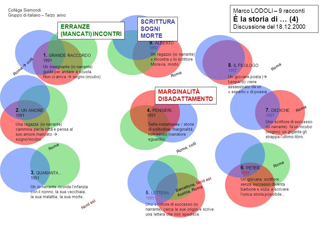 Marco LODOLI – 9 racconti È la storia di … (4) Discussione del 18.12.2000 Collège Sismondi Gruppo di italiano – Terzo anno 1. GRANDE RACCORDO 1991 2.