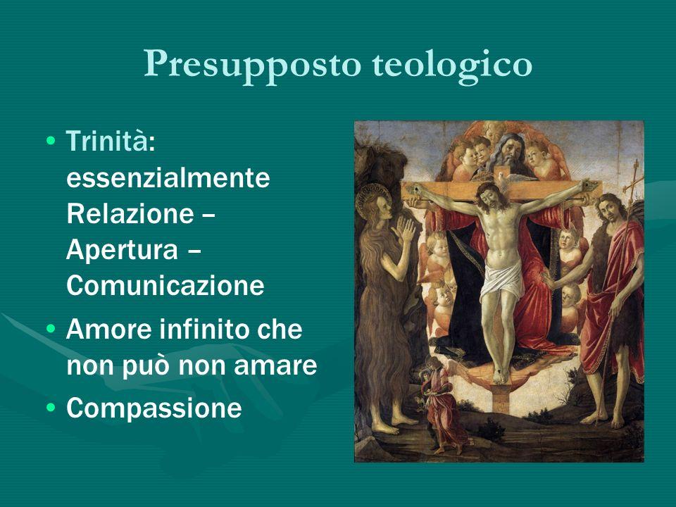 Presupposto teologico Trinità: essenzialmente Relazione – Apertura – Comunicazione Amore infinito che non può non amare Compassione
