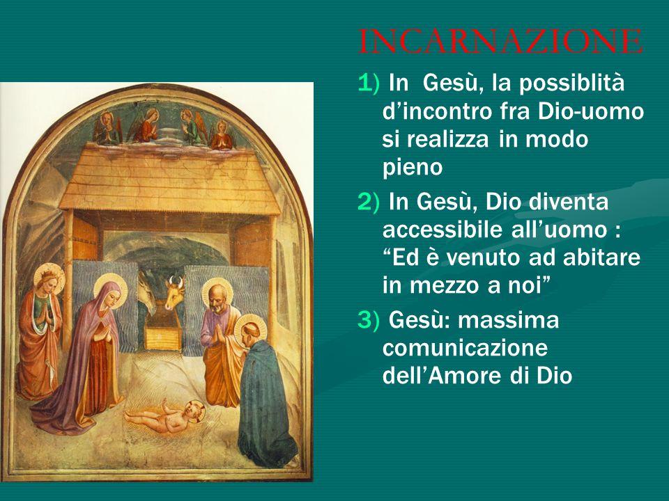 INCARNAZIONE 1) In Gesù, la possiblità dincontro fra Dio-uomo si realizza in modo pieno 2) In Gesù, Dio diventa accessibile alluomo : Ed è venuto ad a