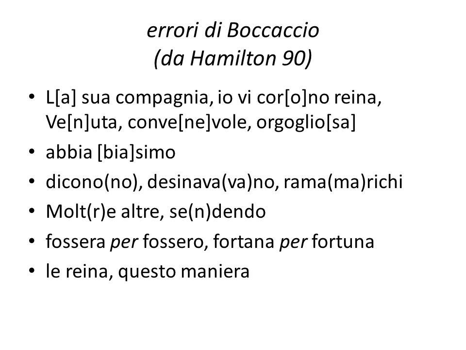errori di Boccaccio (da Hamilton 90) L[a] sua compagnia, io vi cor[o]no reina, Ve[n]uta, conve[ne]vole, orgoglio[sa] abbia [bia]simo dicono(no), desin