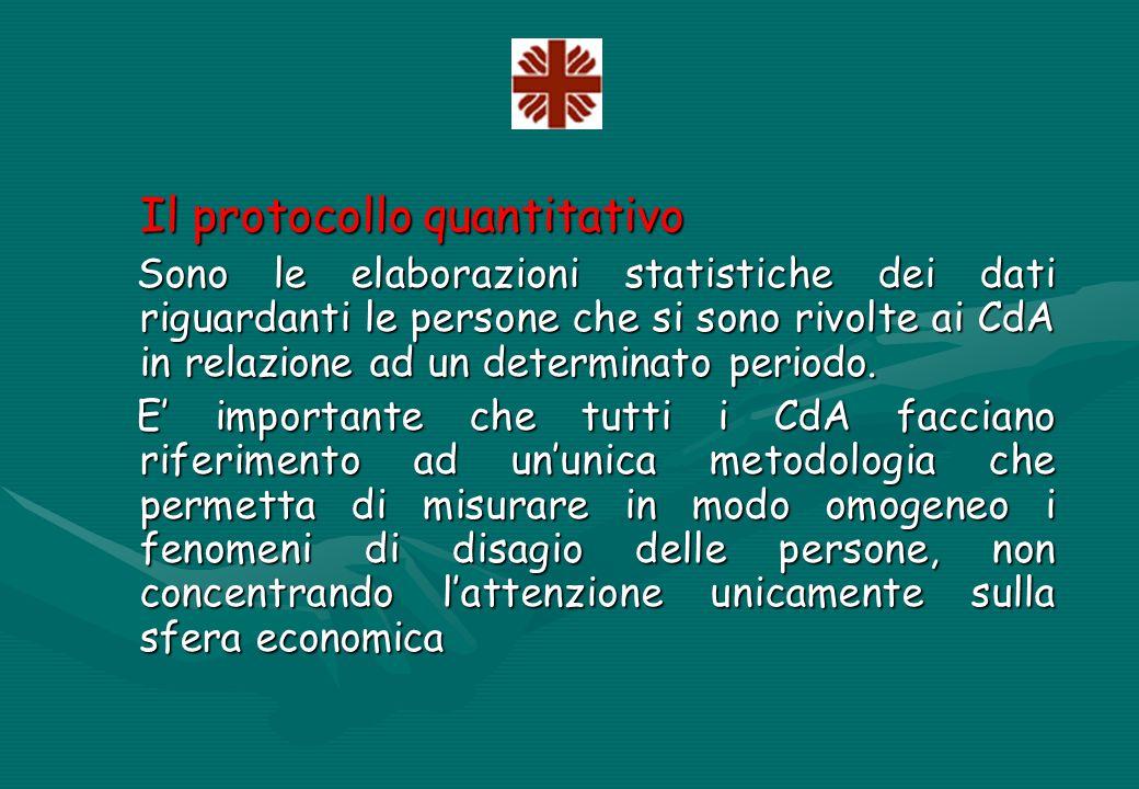 Il protocollo quantitativo Sono le elaborazioni statistiche dei dati riguardanti le persone che si sono rivolte ai CdA in relazione ad un determinato periodo.
