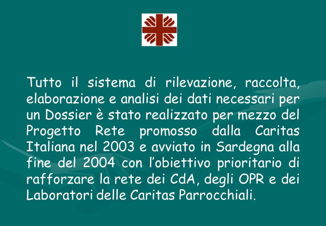 Tutto il sistema di rilevazione, raccolta, elaborazione e analisi dei dati necessari per un Dossier è stato realizzato per mezzo del Progetto Rete promosso dalla Caritas Italiana nel 2003 e avviato in Sardegna alla fine del 2004 con lobiettivo prioritario di rafforzare la rete dei CdA, degli OPR e dei Laboratori delle Caritas Parrocchiali.