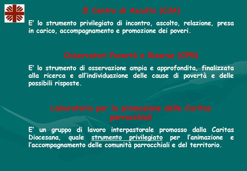 I dati del Centro di ascolto diocesano di Sassari ( Periodo Gennaio - Dicembre 2007) Il livello di istruzione