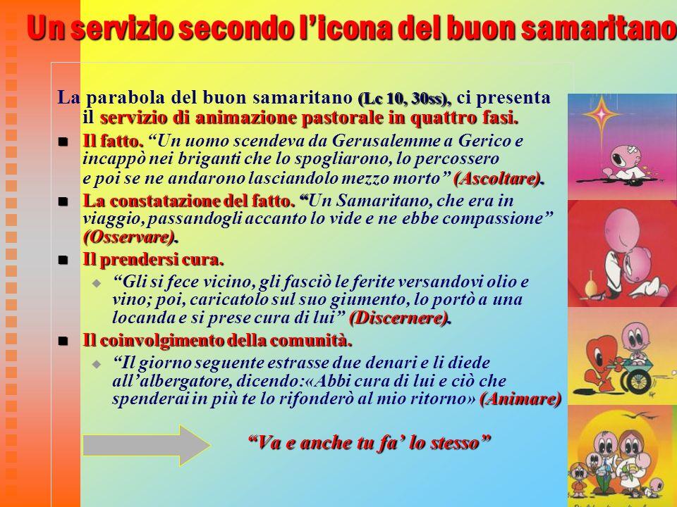 10 Un servizio secondo licona del buon samaritano (Lc 10, 30ss), servizio di animazione pastorale in quattro fasi. La parabola del buon samaritano (Lc