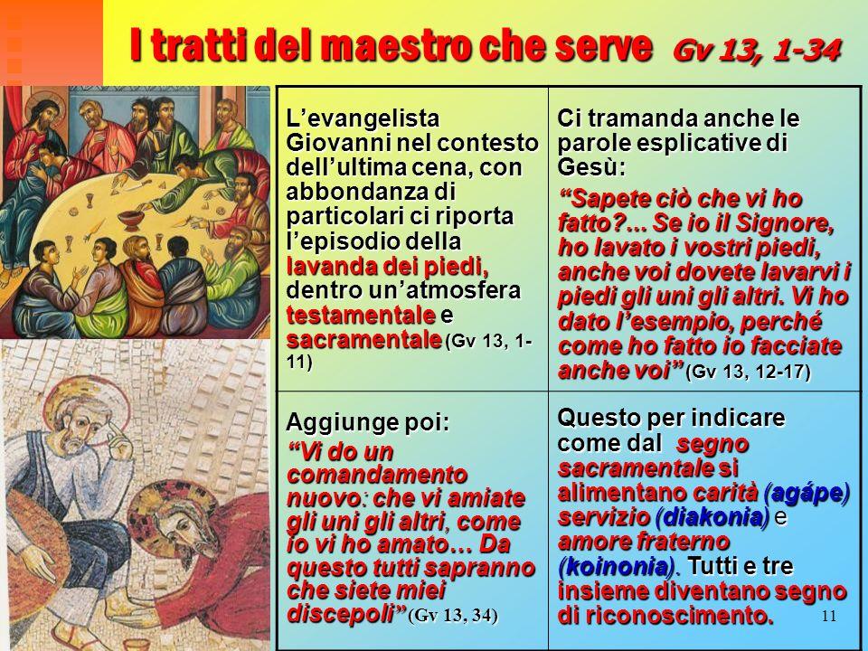 11 I tratti del maestro che serve Gv 13, 1-34 Levangelista Giovanni nel contesto dellultima cena, con abbondanza di particolari ci riporta lepisodio d