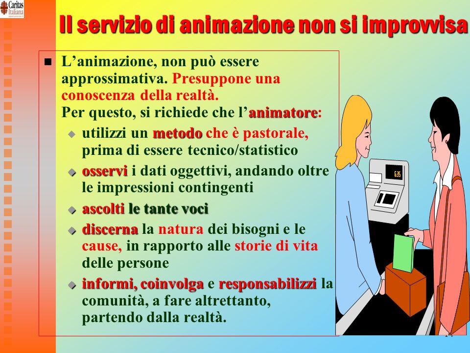 14 Il servizio di animazione non si improvvisa Lanimazione, non può essere approssimativa. Presuppone una conoscenza della realtà. animatore Per quest