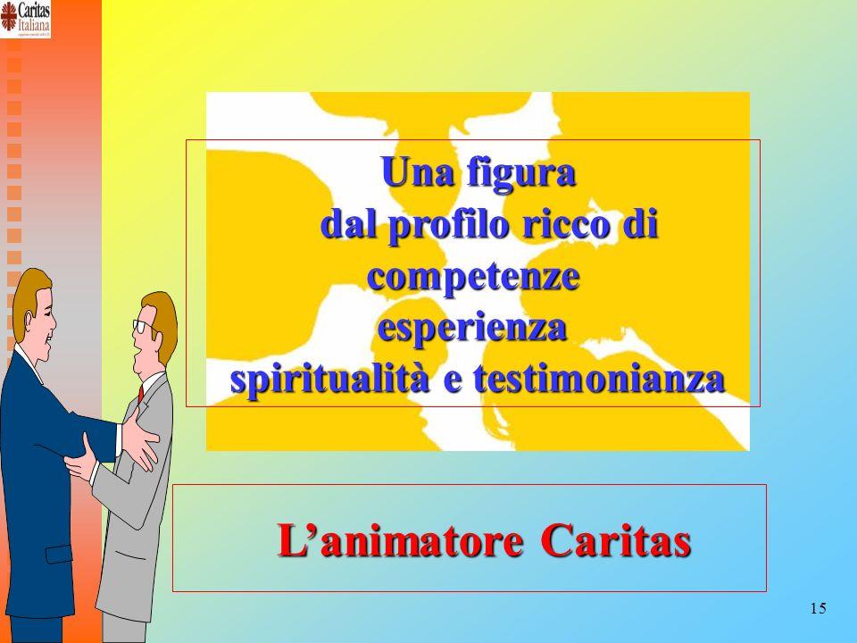 15 Lanimatore Caritas Lanimatore Caritas Una figura Una figura dal profilo ricco di competenze dal profilo ricco di competenzeesperienza spiritualità
