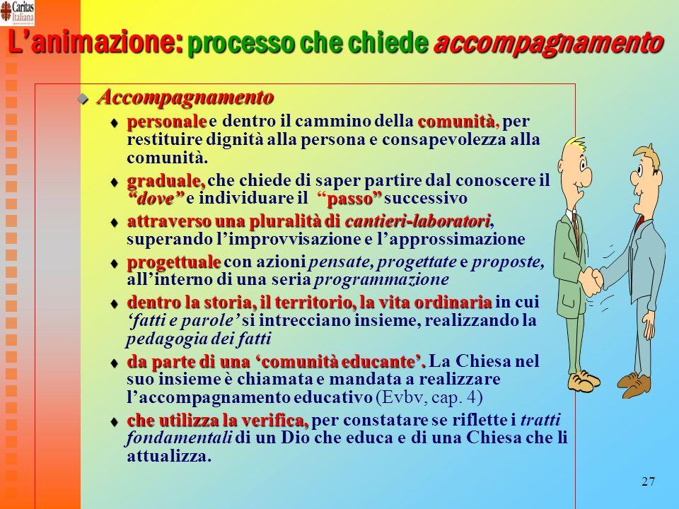 27 Lanimazione: processo che chiede accompagnamento Accompagnamento Accompagnamento personale comunità personale e dentro il cammino della comunità, p