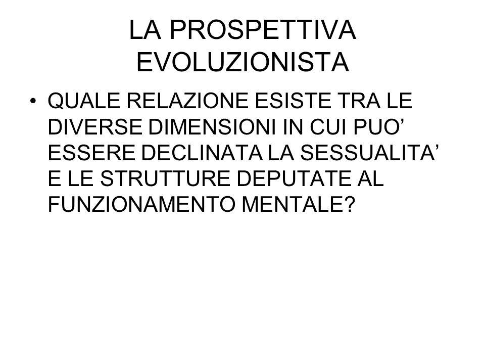 LA PROSPETTIVA EVOLUZIONISTA QUALE RELAZIONE ESISTE TRA LE DIVERSE DIMENSIONI IN CUI PUO ESSERE DECLINATA LA SESSUALITA E LE STRUTTURE DEPUTATE AL FUN