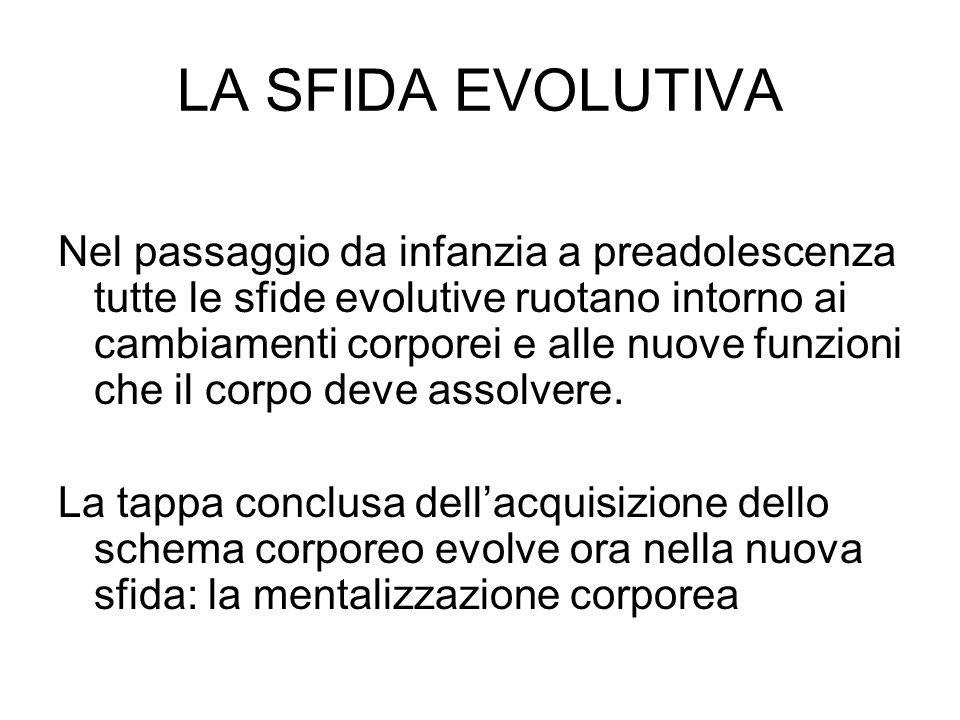 LE TRE DIMENSIONI DELLA SESSUALITA 1.ISTINTUALE – RIPRODUTTIVA (cervello rettiliano) 2.