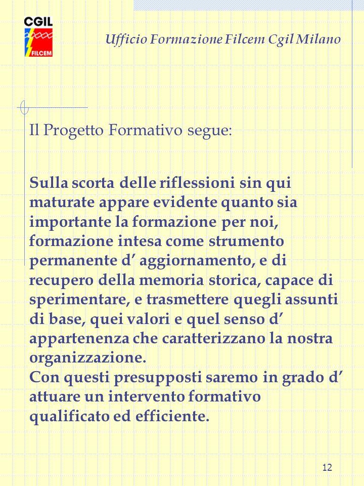 12 Ufficio Formazione Filcem Cgil Milano Sulla scorta delle riflessioni sin qui maturate appare evidente quanto sia importante la formazione per noi,