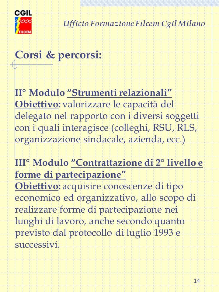 14 Ufficio Formazione Filcem Cgil Milano Corsi & percorsi: II° Modulo Strumenti relazionali Obiettivo: valorizzare le capacità del delegato nel rappor
