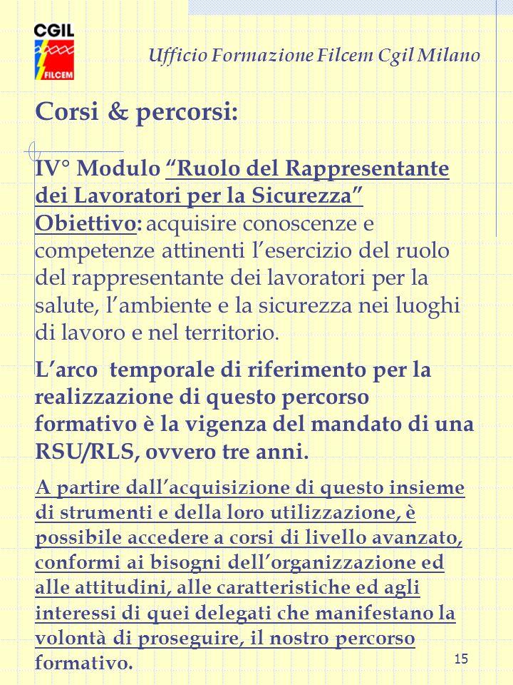 15 Ufficio Formazione Filcem Cgil Milano Corsi & percorsi: IV° Modulo Ruolo del Rappresentante dei Lavoratori per la Sicurezza Obiettivo: acquisire co