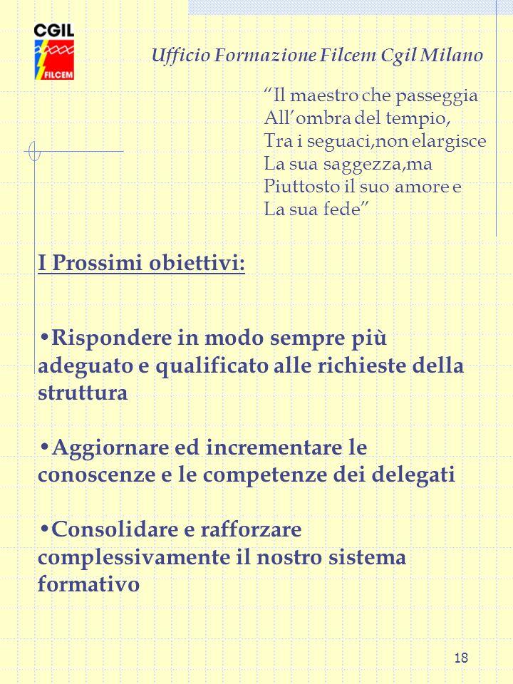 18 Ufficio Formazione Filcem Cgil Milano I Prossimi obiettivi: Rispondere in modo sempre più adeguato e qualificato alle richieste della struttura Agg