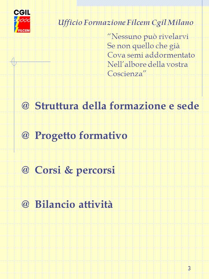 3 Ufficio Formazione Filcem Cgil Milano @ Struttura della formazione e sede @ Progetto formativo @ Corsi & percorsi @ Bilancio attività Nessuno può ri